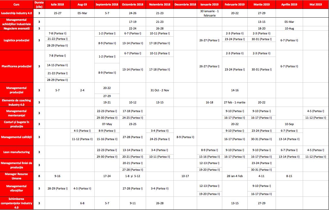 Calendar Academia Industriala